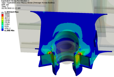 FEA of vessel porch